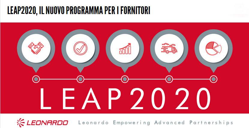 Leap2020 Leonardo