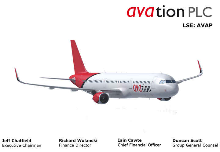 avation leasing ATR