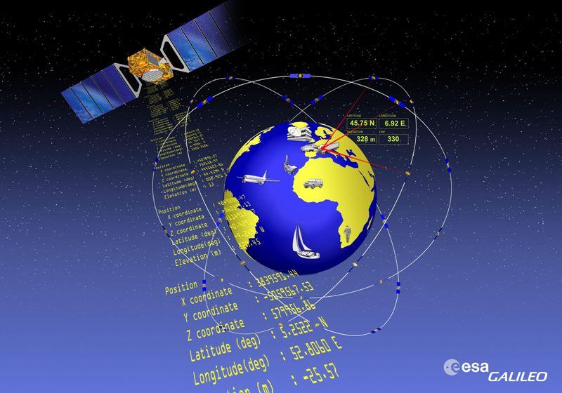satelliti-galileo
