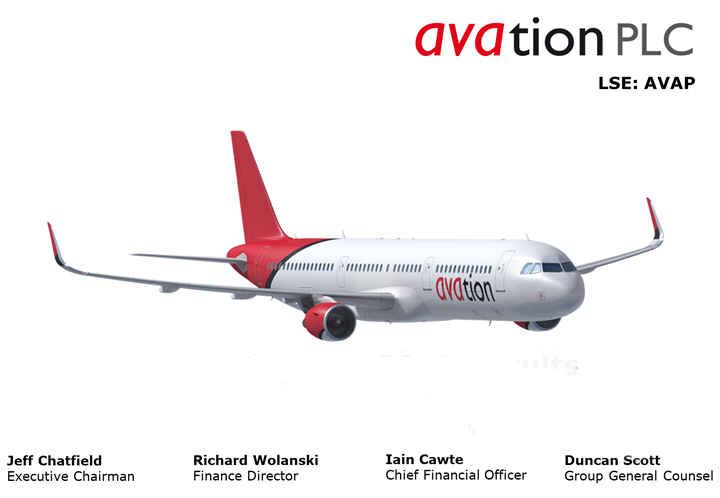 avation leasing ATR