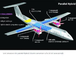 Velivolo Regional-ibrido di Boeing